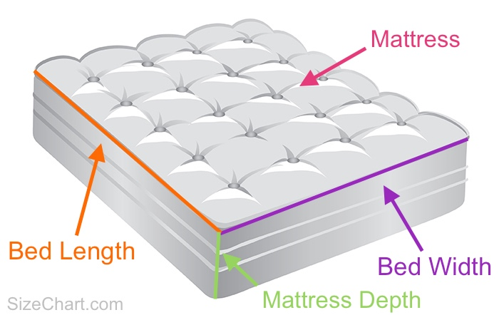 Us duvet sizes quilt sizes for Bed linen sizes south africa