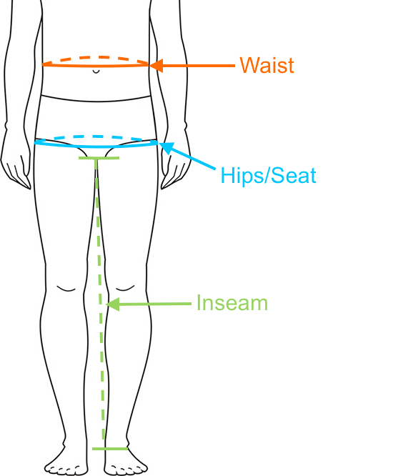 Determine EU pants size from waist, hips and inseam measurements