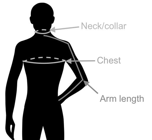 Determine shirt size from neck, chest and arm length measurements