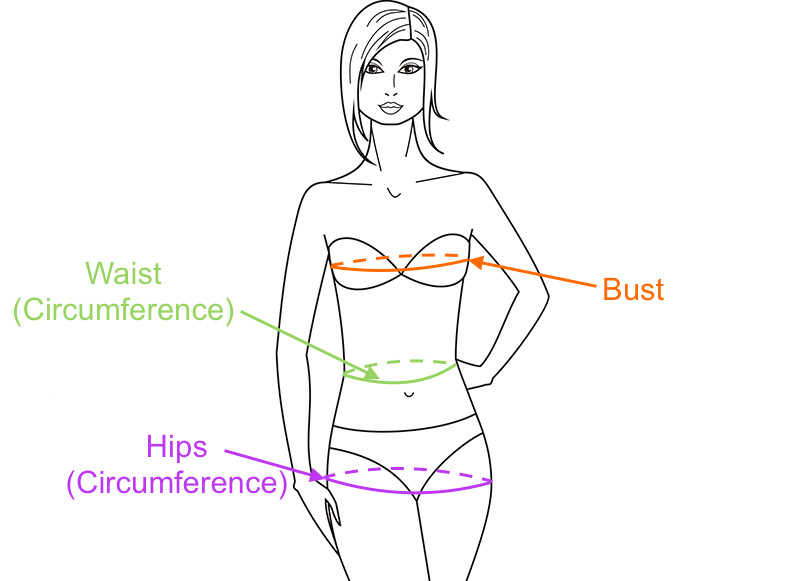 AUS bikini plus size based on bust, waist and hips measurements